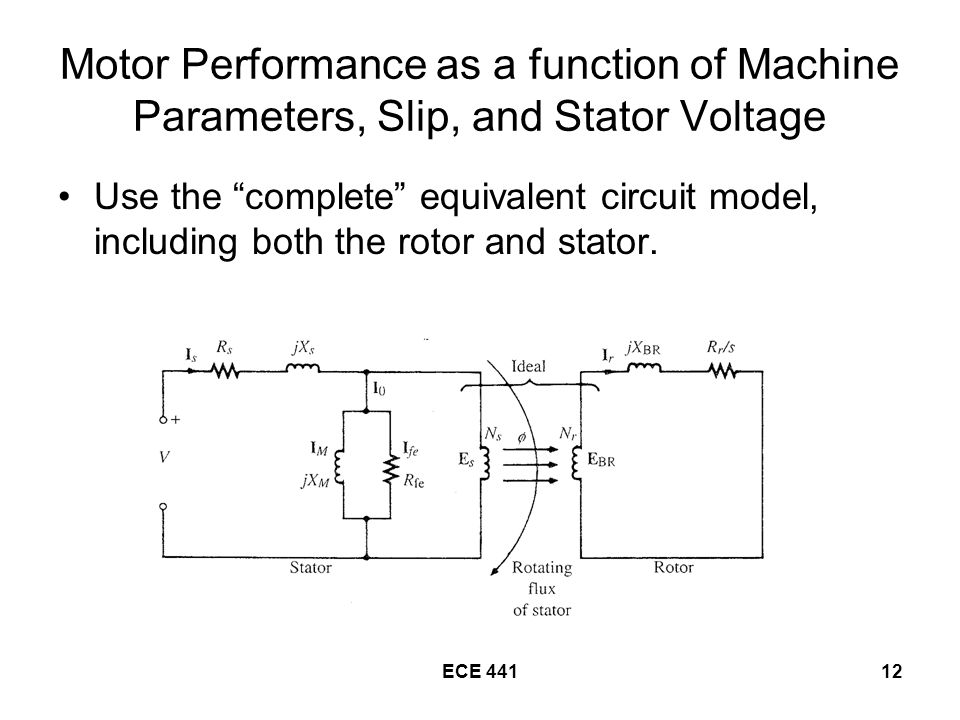 Motor Performance as a function of Machine Parameters, Slip, and Stator Voltage