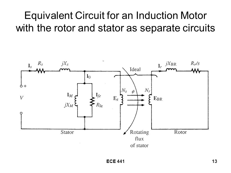 Equivalent Circuit for an Induction Motor with the rotor and stator as separate circuits