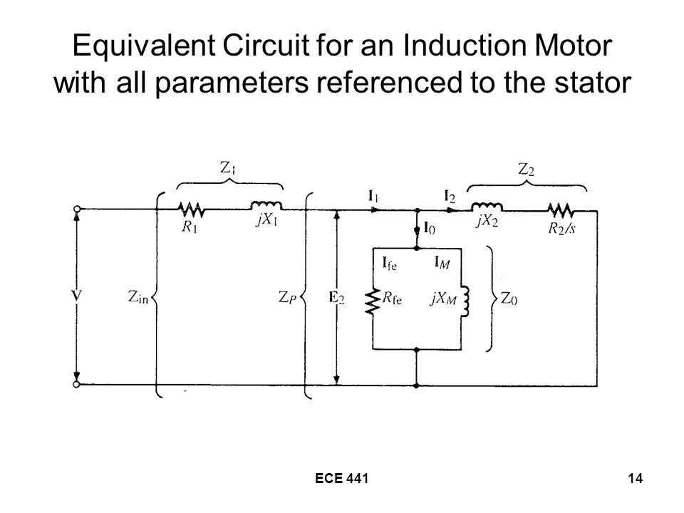 Equivalent Circuit for an Induction Motor with all parameters referenced to the stator
