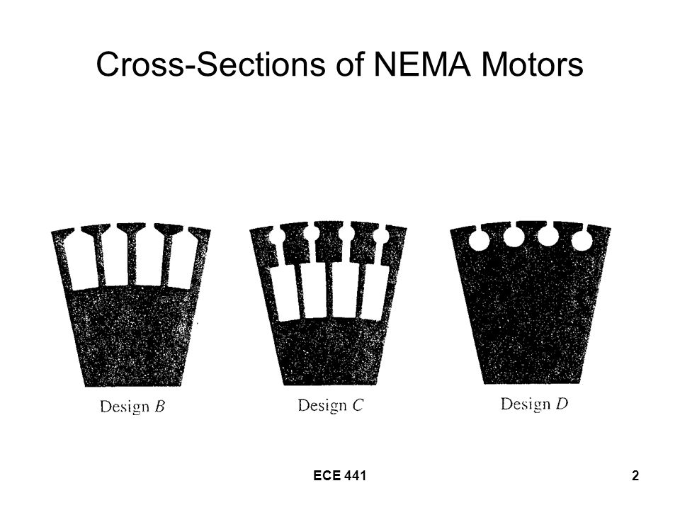 Cross-Sections of NEMA Motors