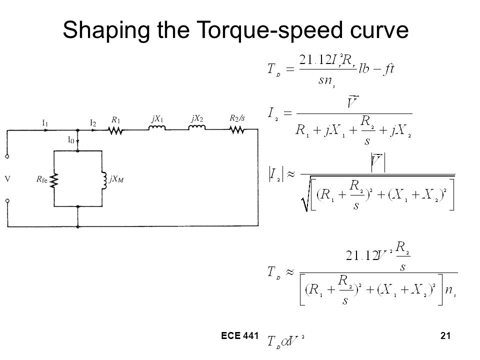 Shaping the Torque-speed curve