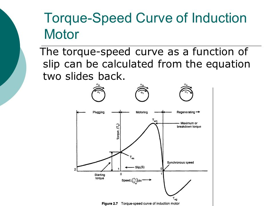 24 Torque-Speed Curve ...
