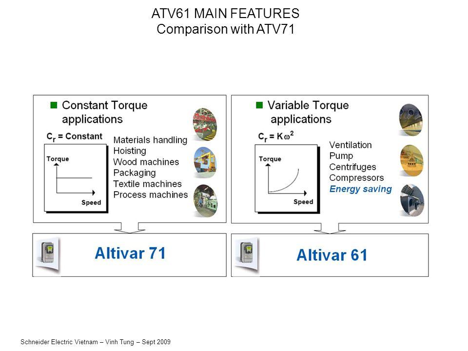 Altivar 61 Control Wiring Diagram    Wiring Diagram