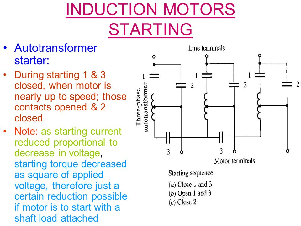 INDUCTION MOTORS ppt download