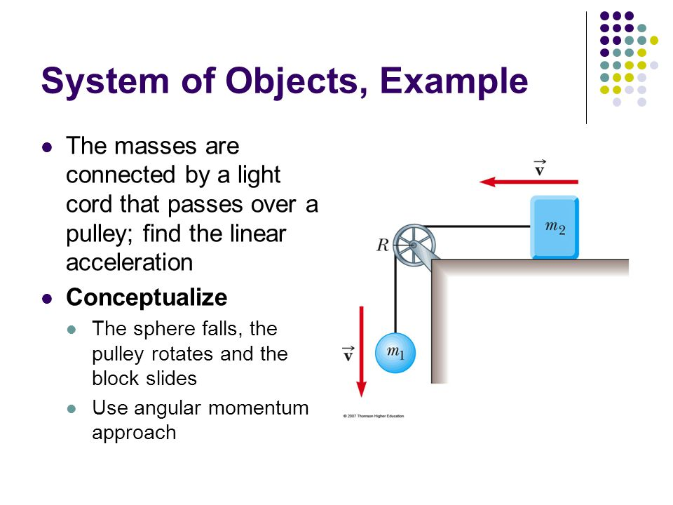 System of Objects, Example