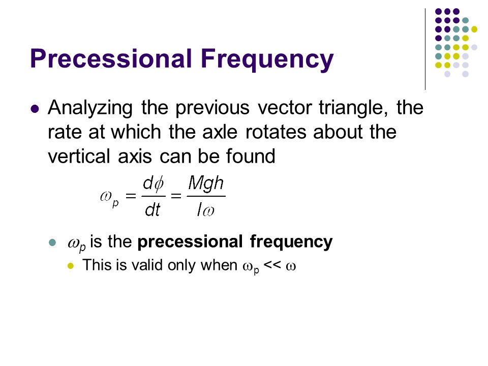 Precessional Frequency