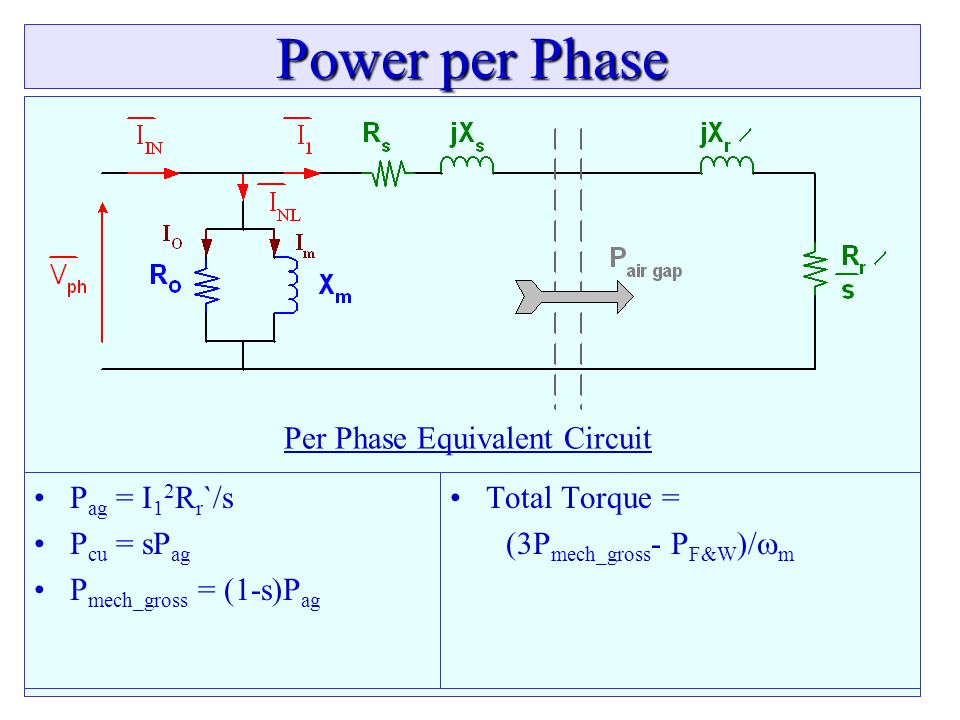 Per Phase Equivalent Circuit