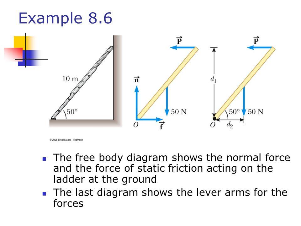 Static Ladder Free Body Diagram Diy Enthusiasts Wiring Diagrams