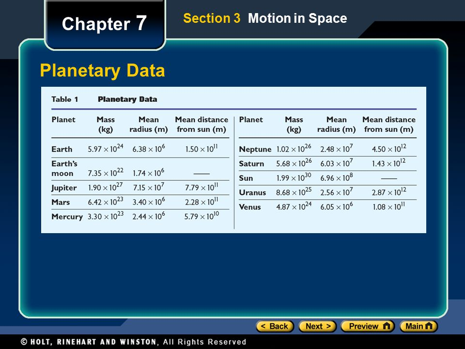 Chapter 7 Section 3 Motion in Space Planetary Data