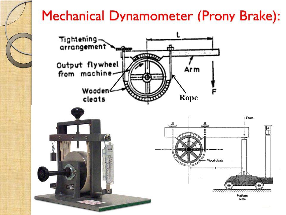 Water Brake Dynamometer Torque Meter : Measurement of force torque and pressure ppt video