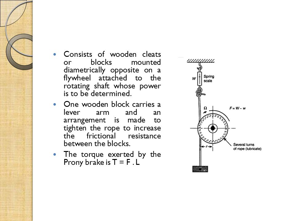 Consists of wooden cleats or blocks mounted diametrically opposite on a flywheel attached to the rotating shaft whose power is to be determined.