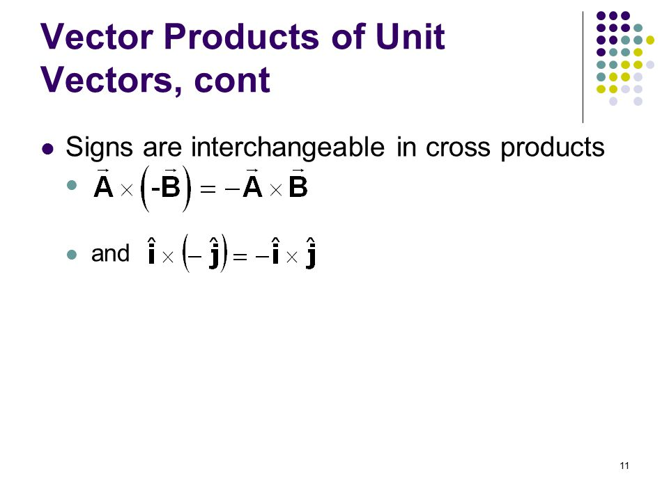 Vector Products of Unit Vectors, cont