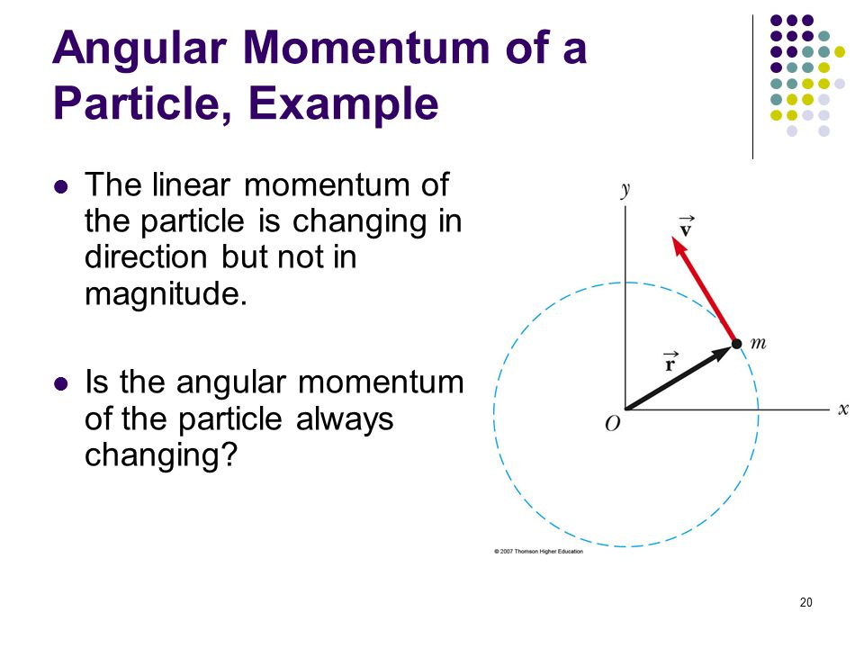 Angular Momentum of a Particle, Example