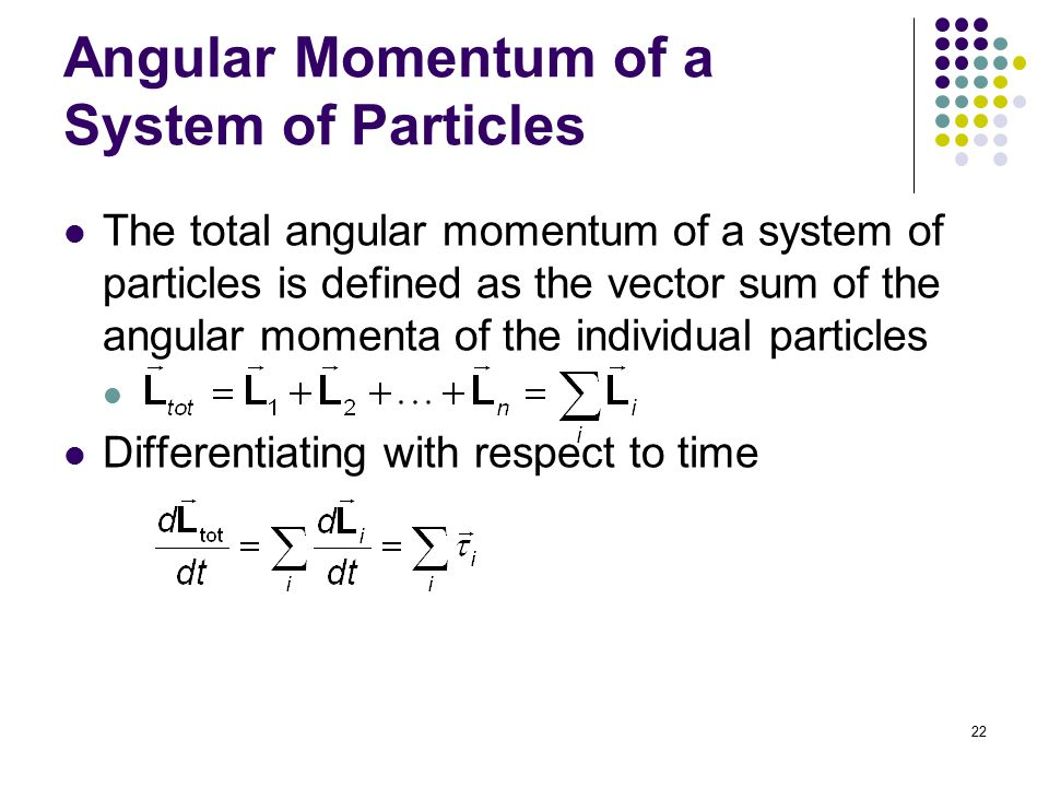 Angular Momentum of a System of Particles