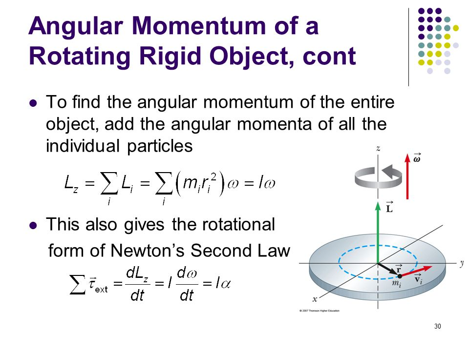 Angular Momentum of a Rotating Rigid Object, cont