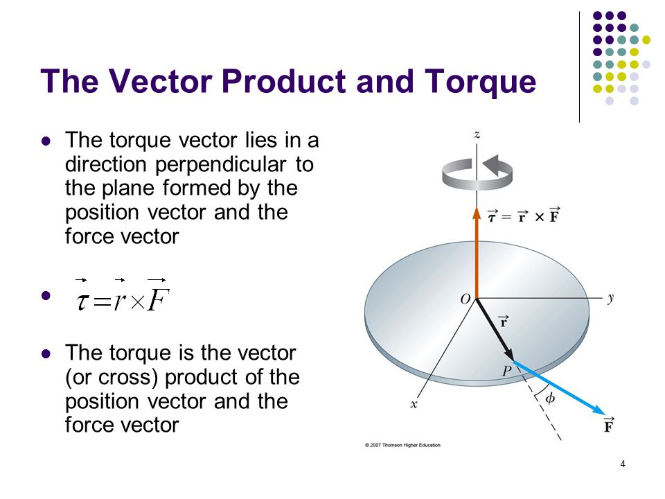 The Vector Product and Torque