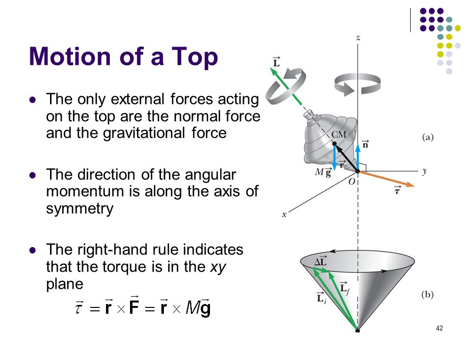 Motion of a Top The only external forces acting on the top are the normal force and the gravitational force.