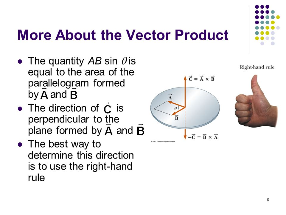 More About the Vector Product