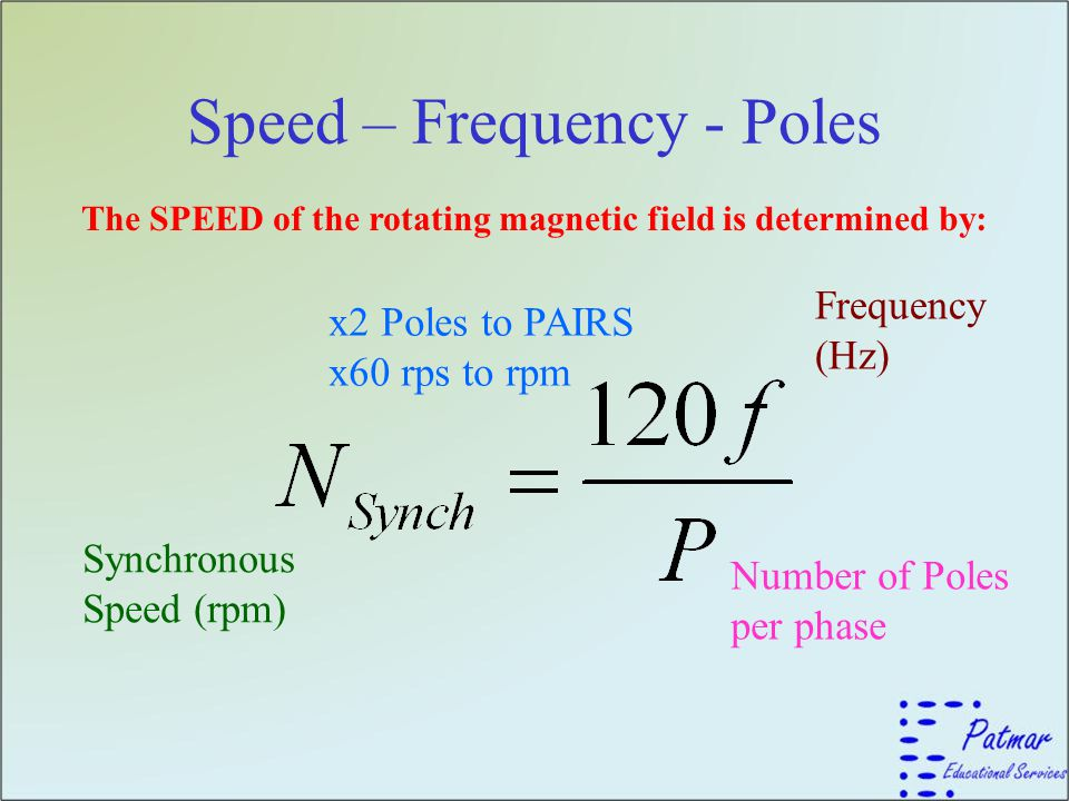 Speed – Frequency - Poles