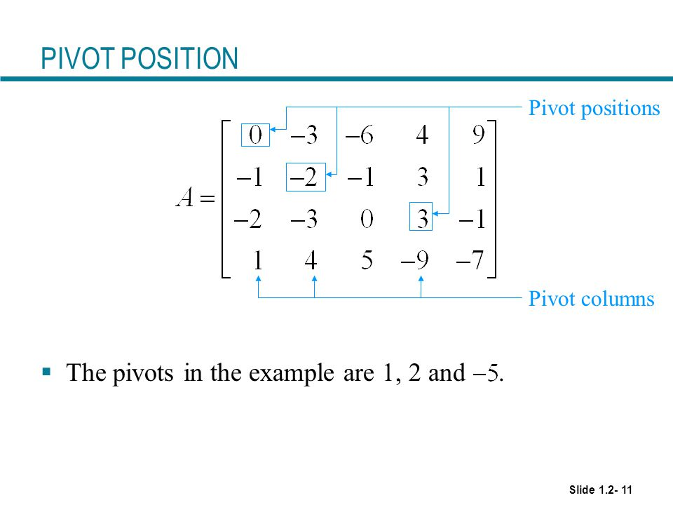 PIVOT POSITION The pivots in the example are 1, 2 and .