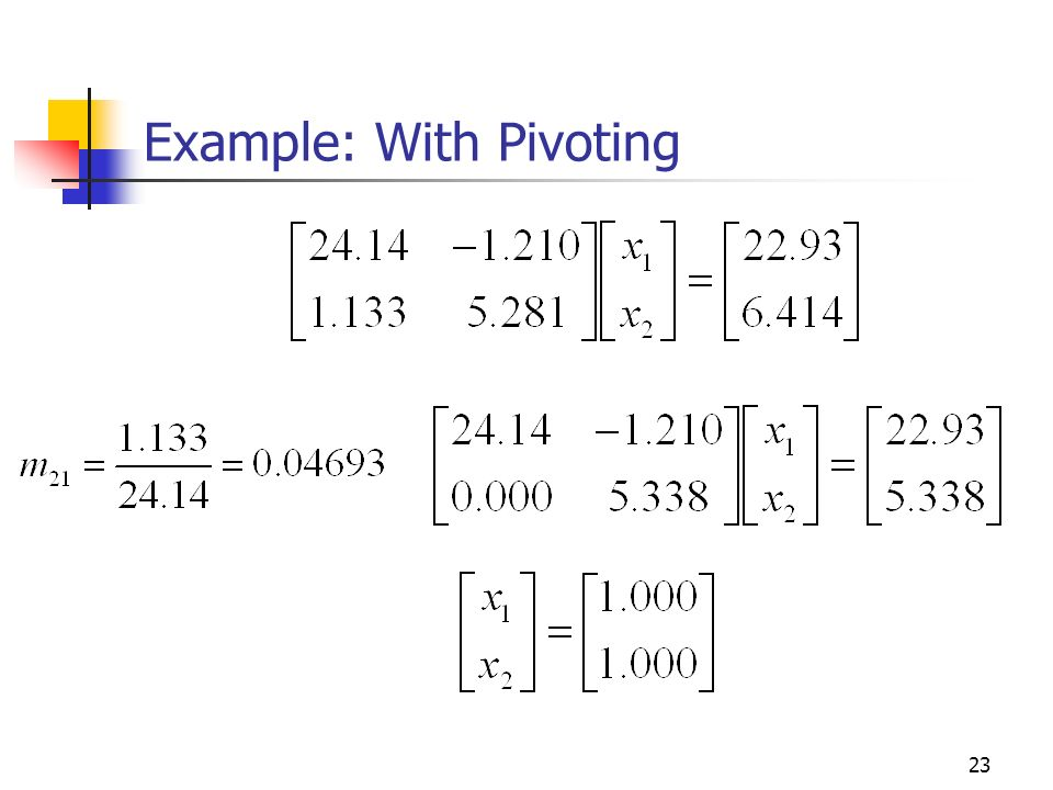 Example: With Pivoting