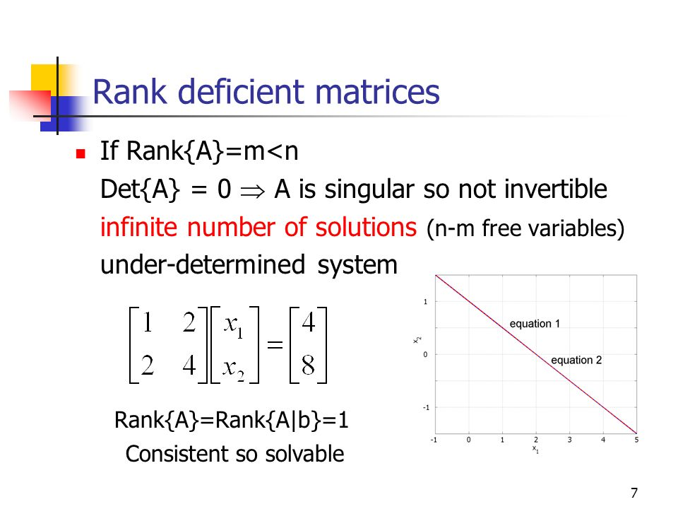 Rank deficient matrices