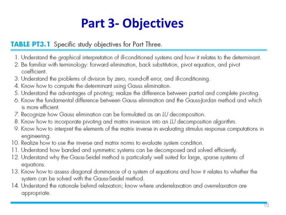 Part 3- Objectives