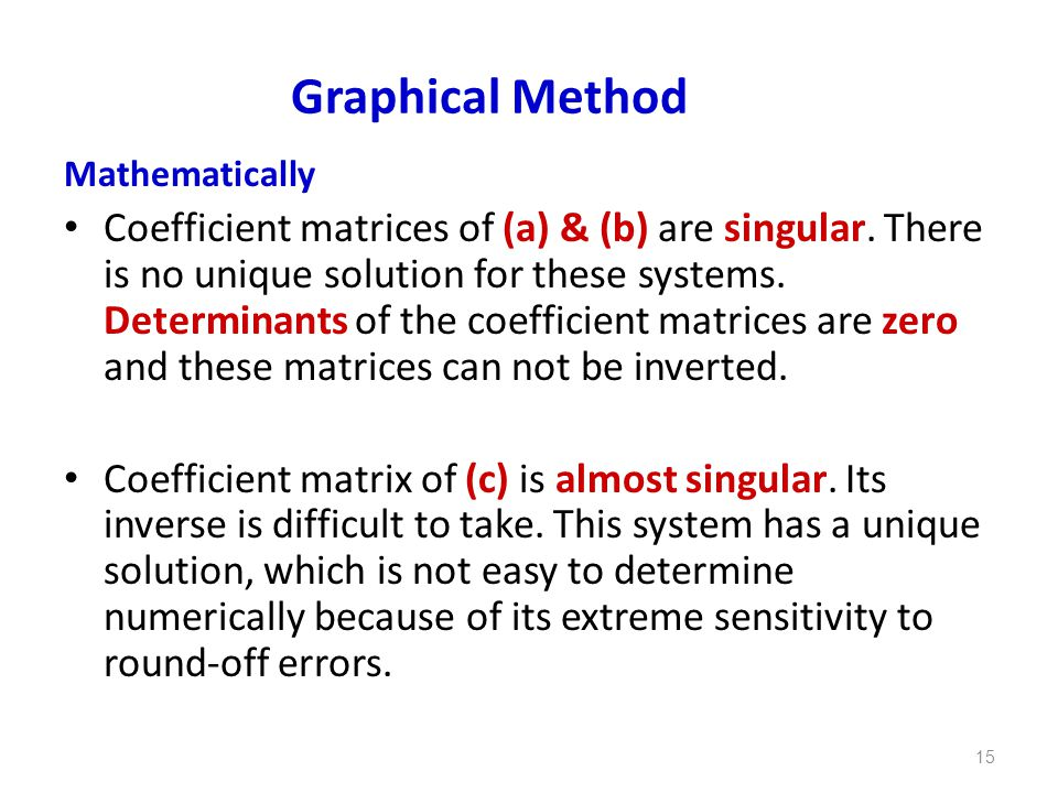 Graphical Method Mathematically.