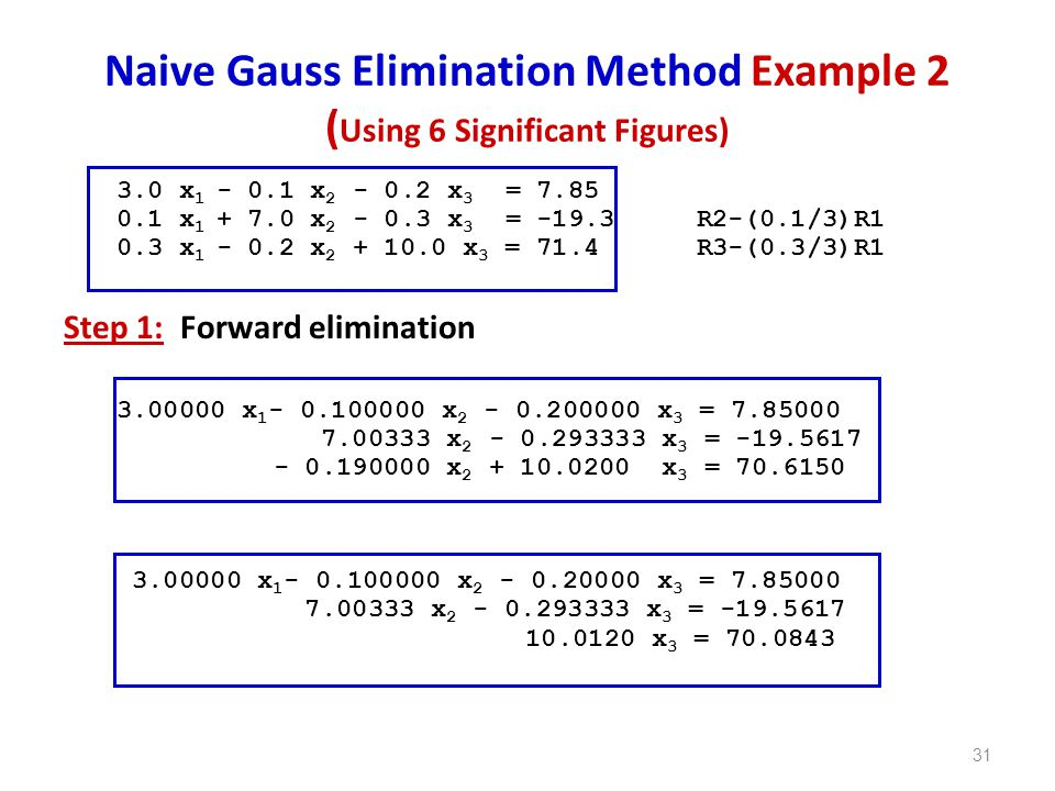 Naive Gauss Elimination Method Example 2 (Using 6 Significant Figures)