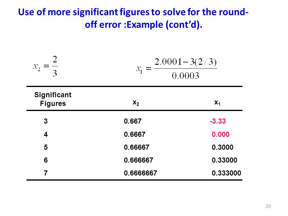 Use of more significant figures to solve for the round-off error :Example (cont'd).