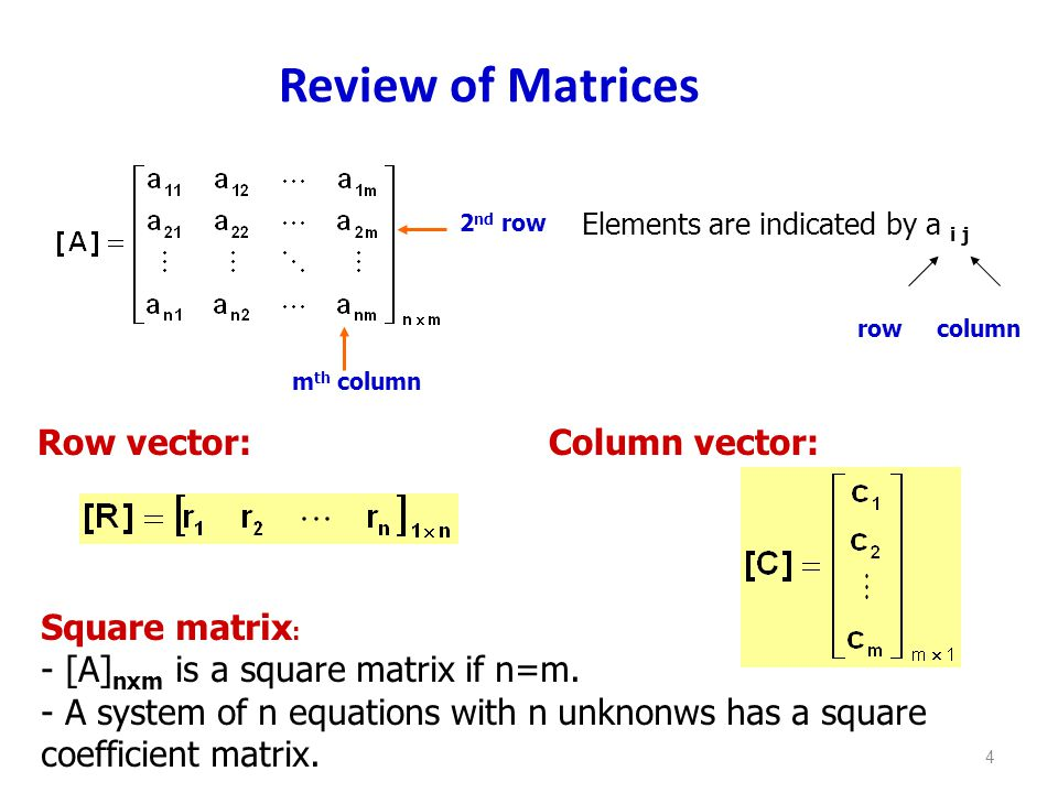 Review of Matrices Row vector: Column vector: Square matrix: