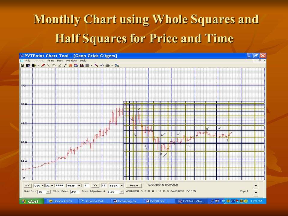 Introduction to the Gann Grids Ultra 5 0 Software! - ppt video