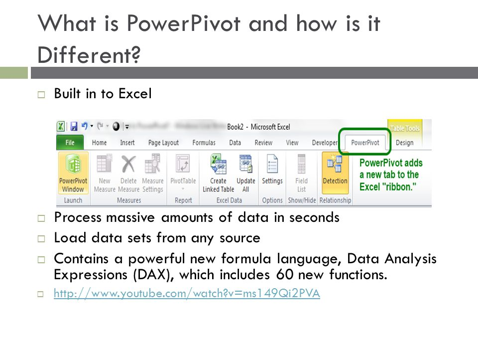 Microsoft Access vs  Microsoft Powerpivot - ppt download
