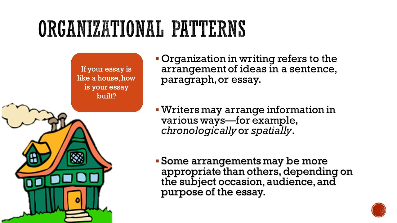 Spatial Organizational Pattern Best Ideas