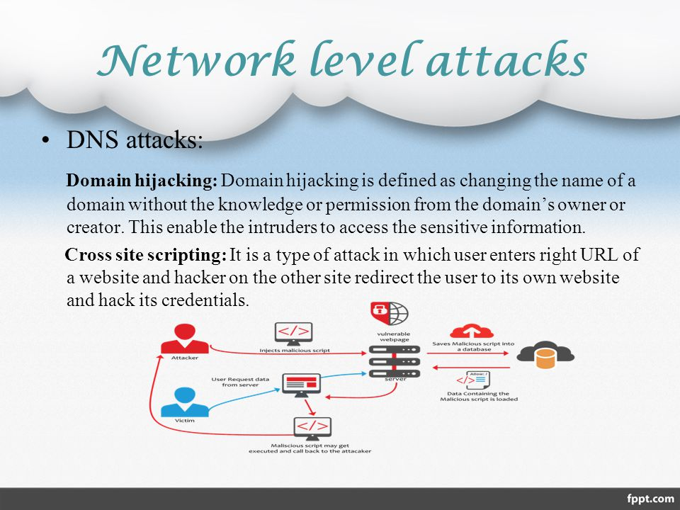 Network level attacks DNS attacks: