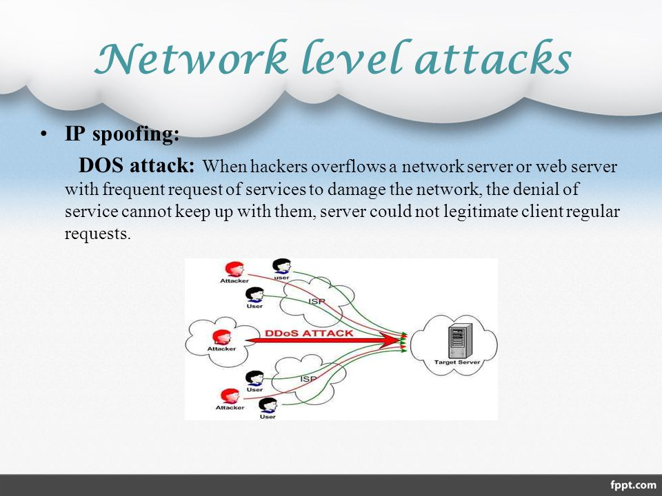Network level attacks IP spoofing: