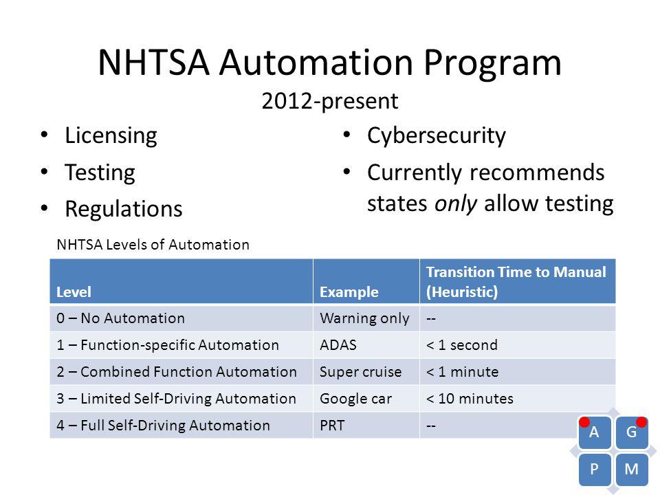 Towards Autonomous Vehicles - ppt video online download