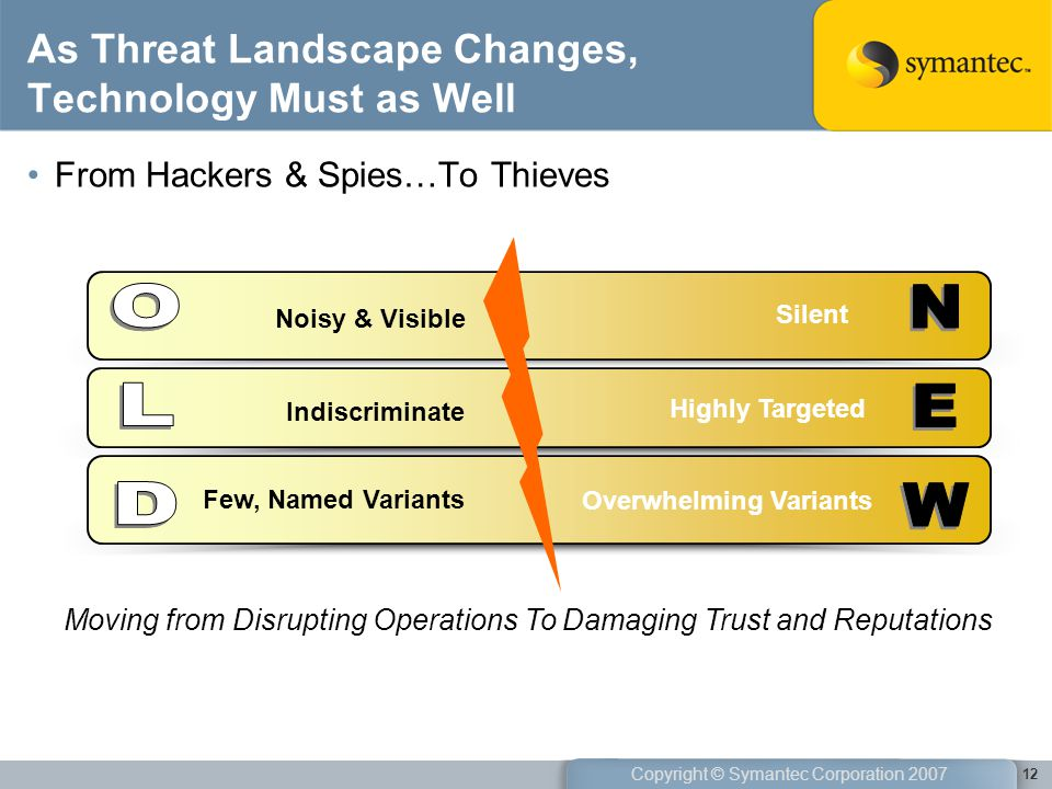 As Threat Landscape Changes, Technology Must as Well