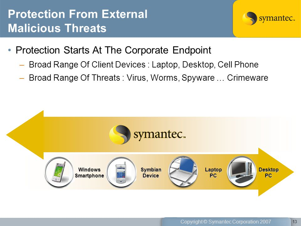 Protection From External Malicious Threats