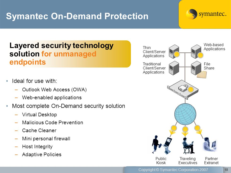 Symantec On-Demand Protection