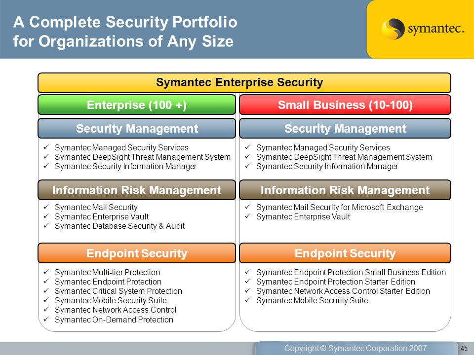 A Complete Security Portfolio for Organizations of Any Size