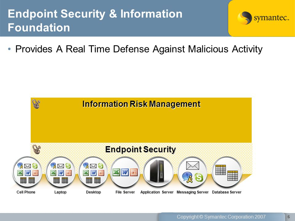 Endpoint Security & Information Foundation