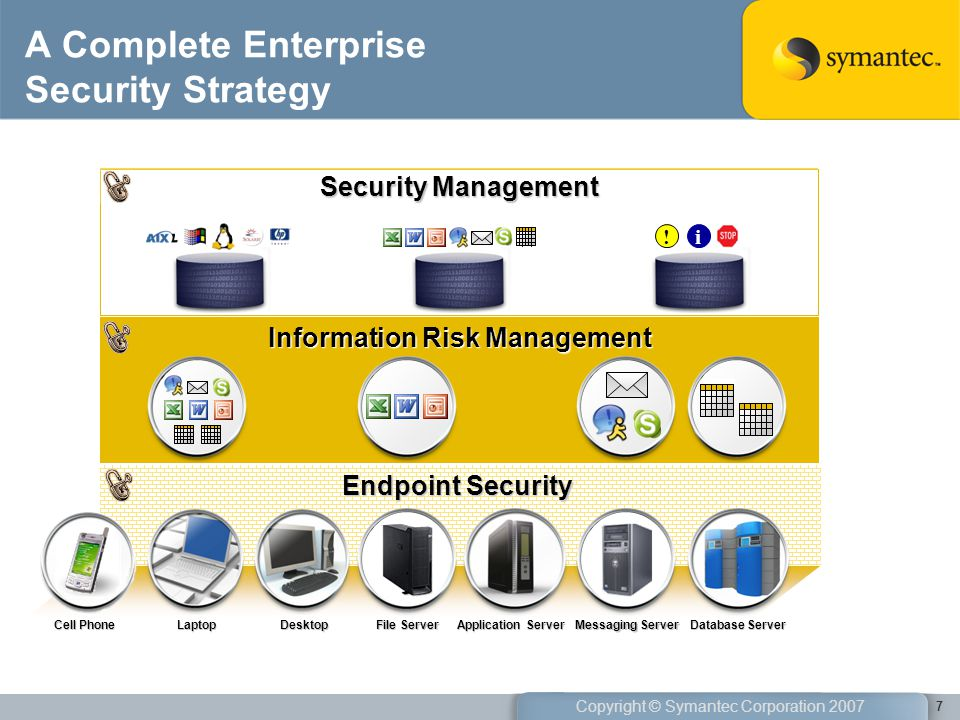 A Complete Enterprise Security Strategy
