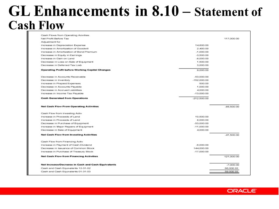 GL Enhancements in 8.10 – Statement of Cash Flow