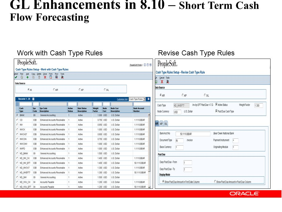 GL Enhancements in 8.10 – Short Term Cash Flow Forecasting
