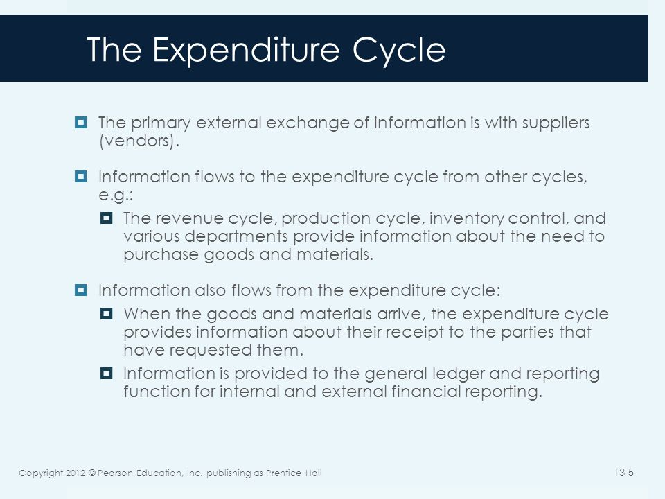 How To Control Expenditure