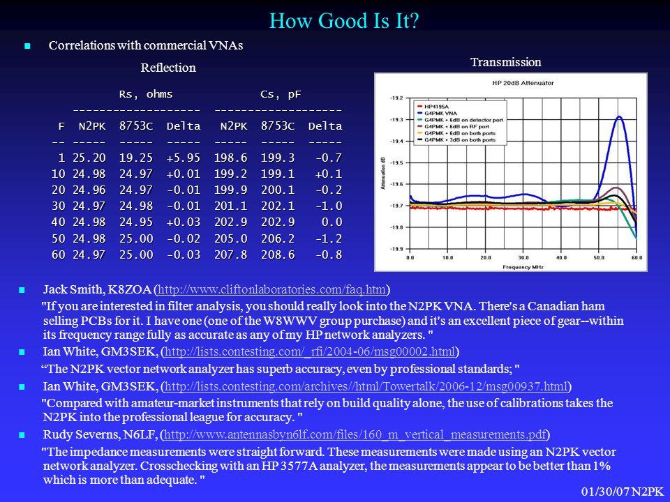 The N2PK Vector Network Analyzer (N2PK VNA) - ppt video