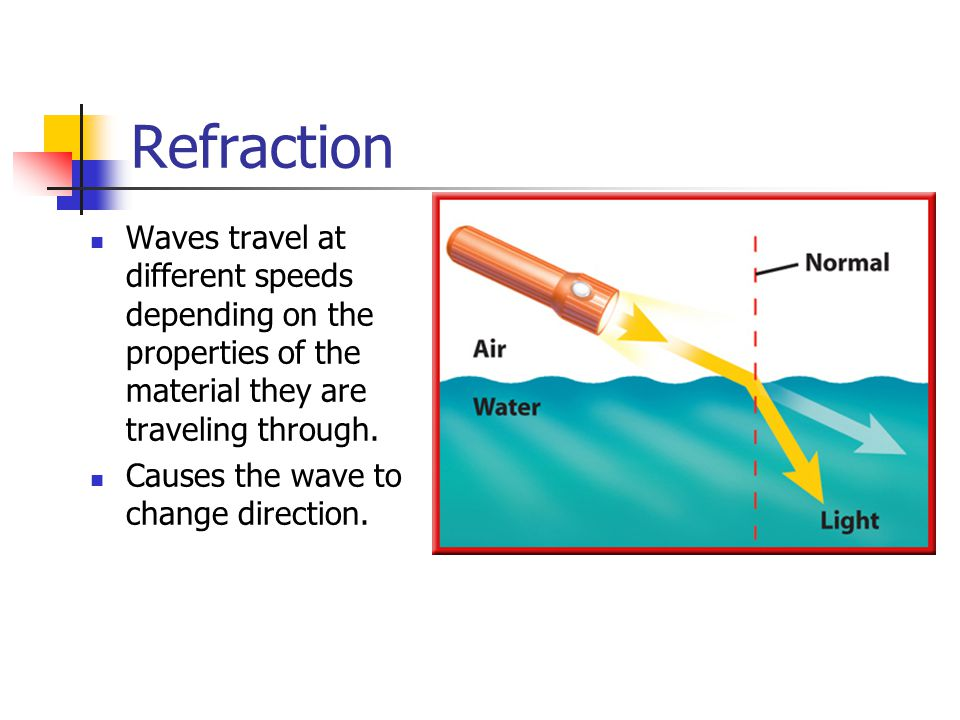 Refraction Waves travel at different speeds depending on the properties of the material they are traveling through.