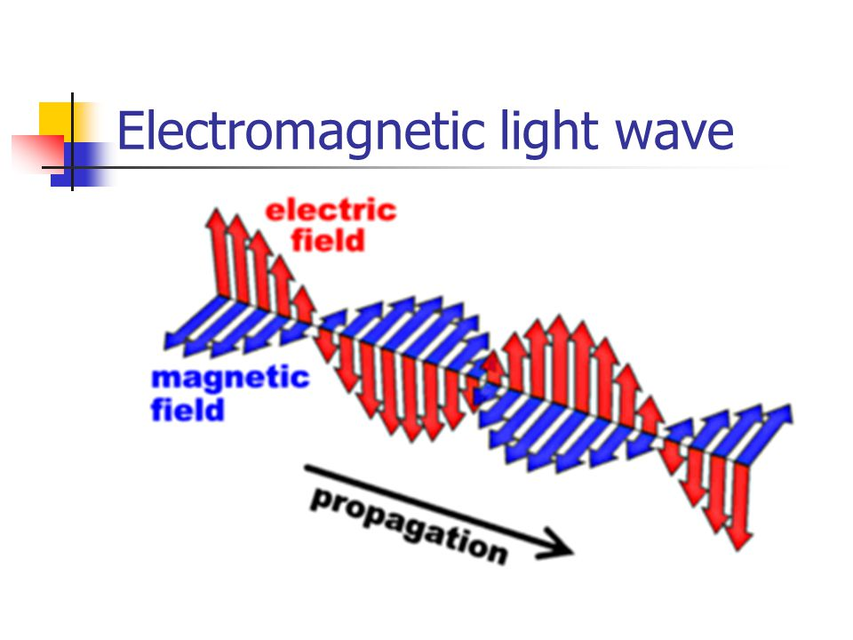 Electromagnetic light wave