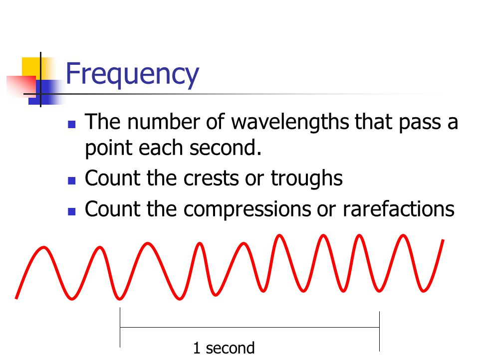 Frequency The number of wavelengths that pass a point each second.